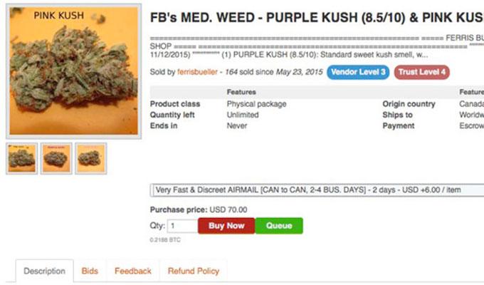 weed on the dark market